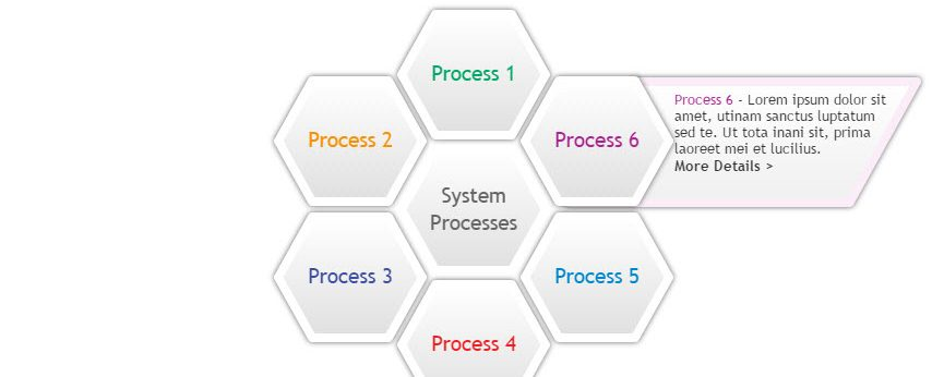 Interactive Process Chart for Lectora Online